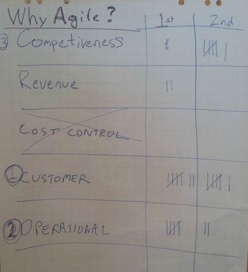 why_agile